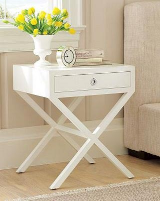 The right height of a table lamp with your end table