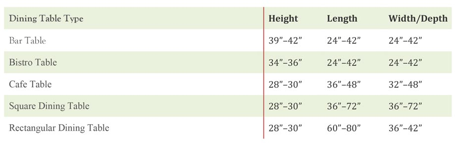 Standard Table Dimensions Information Graphic