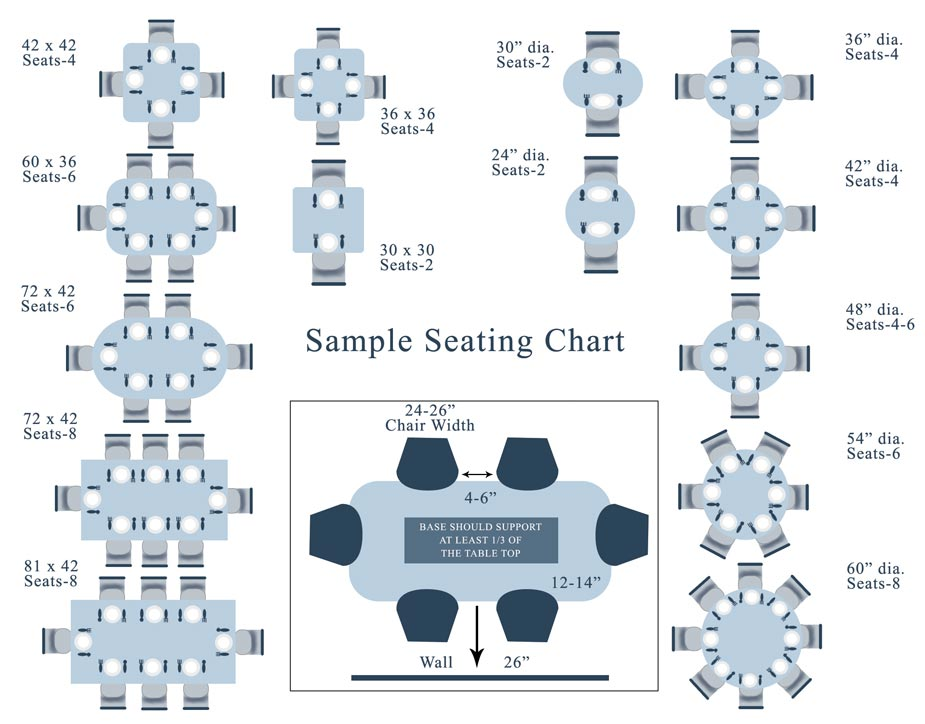 Visual Seating Chart shows the number of chairs based on the tables size